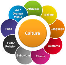 Understanding our Cultural Narratives